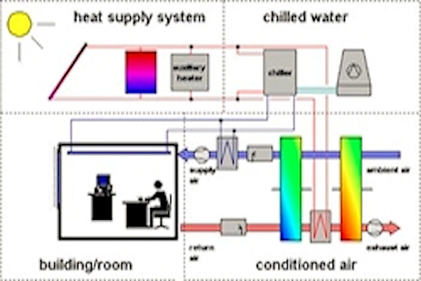 Task 25 | Solar Assisted Air Conditioning of Buildings